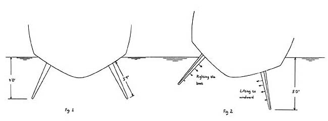 how to build a yacht rudder